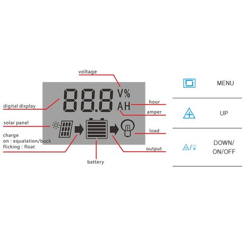 PVI-PWM-10A Solar Charge Controller (10 A) Preview 4